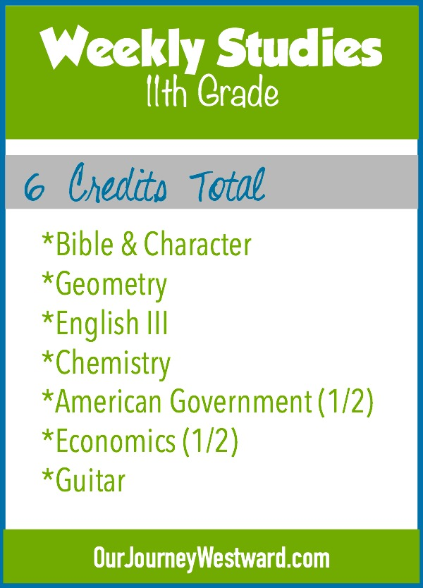 11th Grade Homeschool Schedule for a College-Bound Student