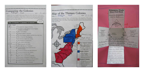 Hands-on, literature-based Colonial Times unit study