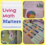Living Math... Matters Series of posts by Our Journey Westward