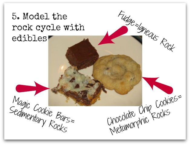 Hands-On Rock Cycle Activities that Kids Love