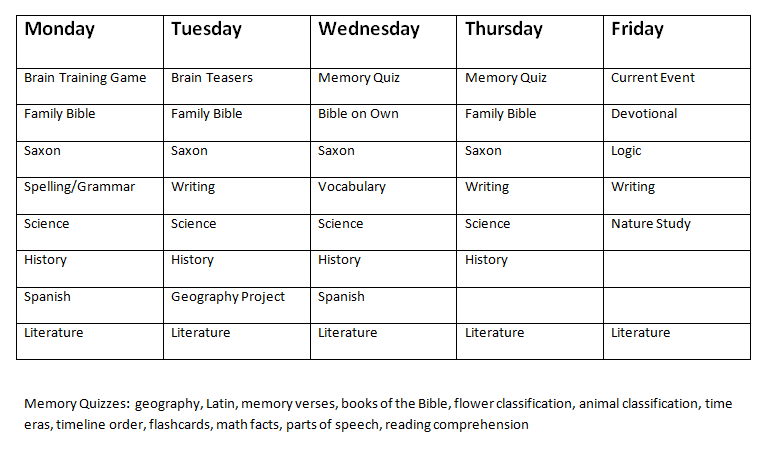 Curriculum choices and daily schedule 12th 9th and 2nd for 9th class time table